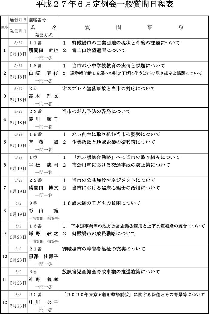 平成27年6月定例会 一般質問日程表