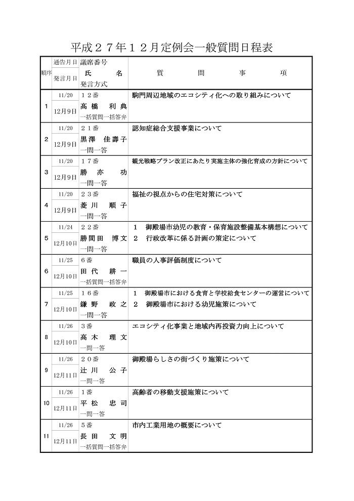 平成27年12月定例会 一般質問日程表