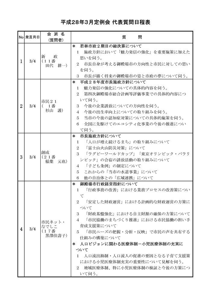 平成28年3月定例会 代表質問日程表