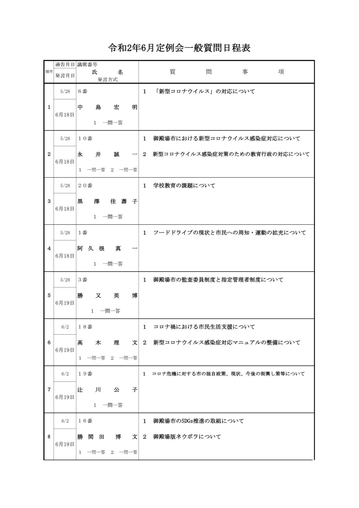 令和2年6月定例会 一般質問日程表
