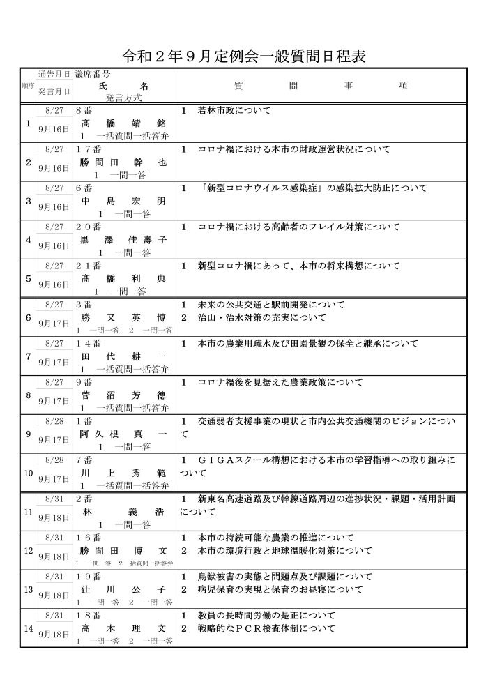令和2年9月定例会 一般質問日程表