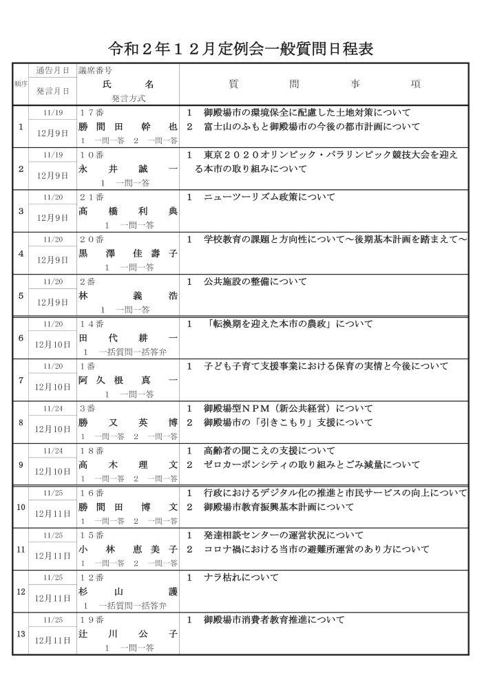 令和2年12月定例会 一般質問日程表