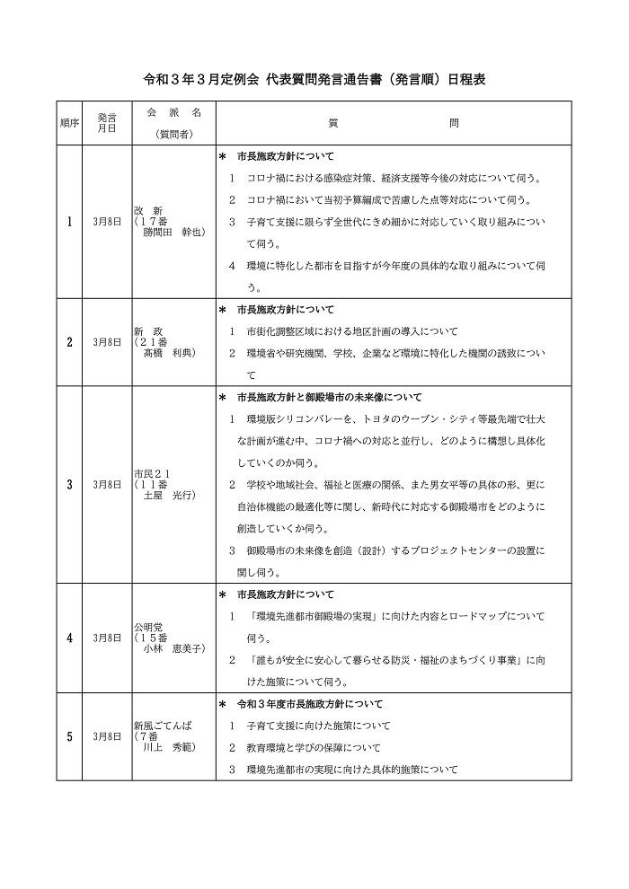 令和3年3月定例会 代表質問日程表