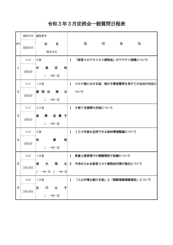令和3年3月定例会 一般質問日程表