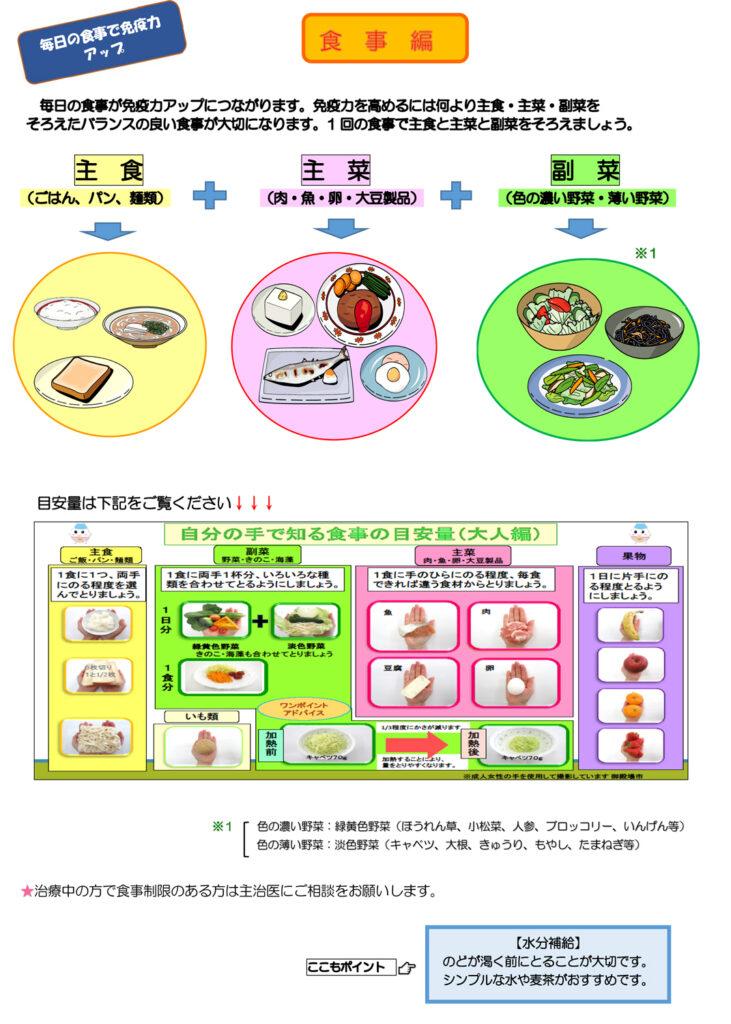 今からできる健康づくり食事1