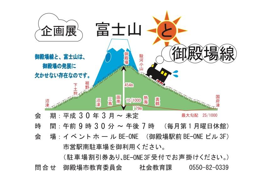 企画展「御殿場線と富士山」