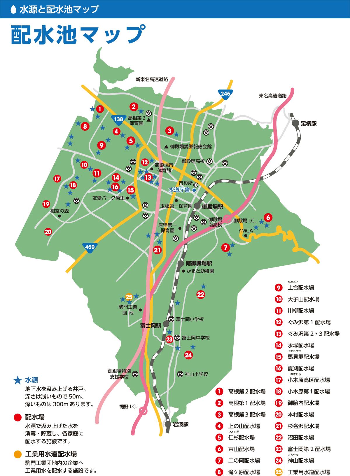 御殿場市の「水源と配水池マップ」