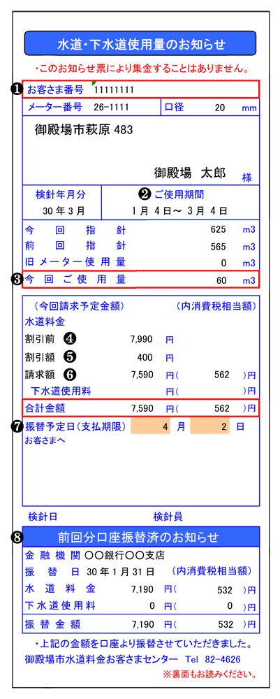 水道・下水道使用量のお知らせ(検針票)の見方(PDF:66KB)